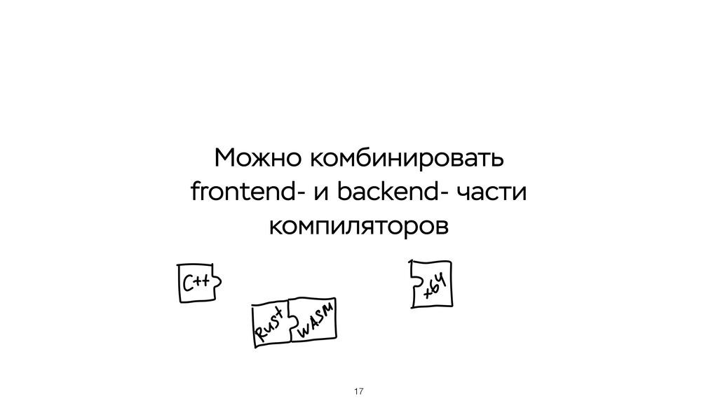17 Можно комбинировать frontend- и backend- час...