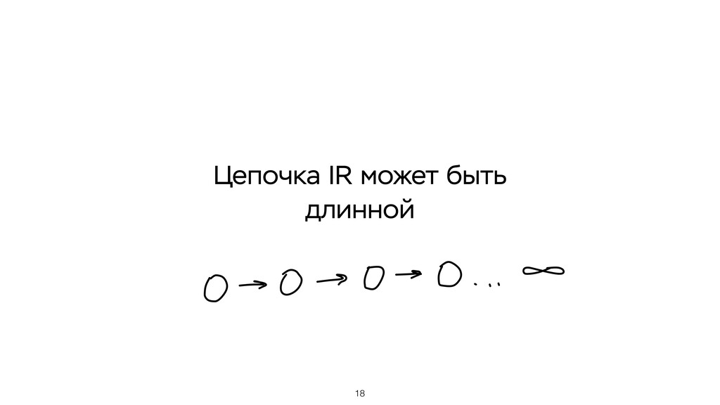 18 Цепочка IR может быть длинной