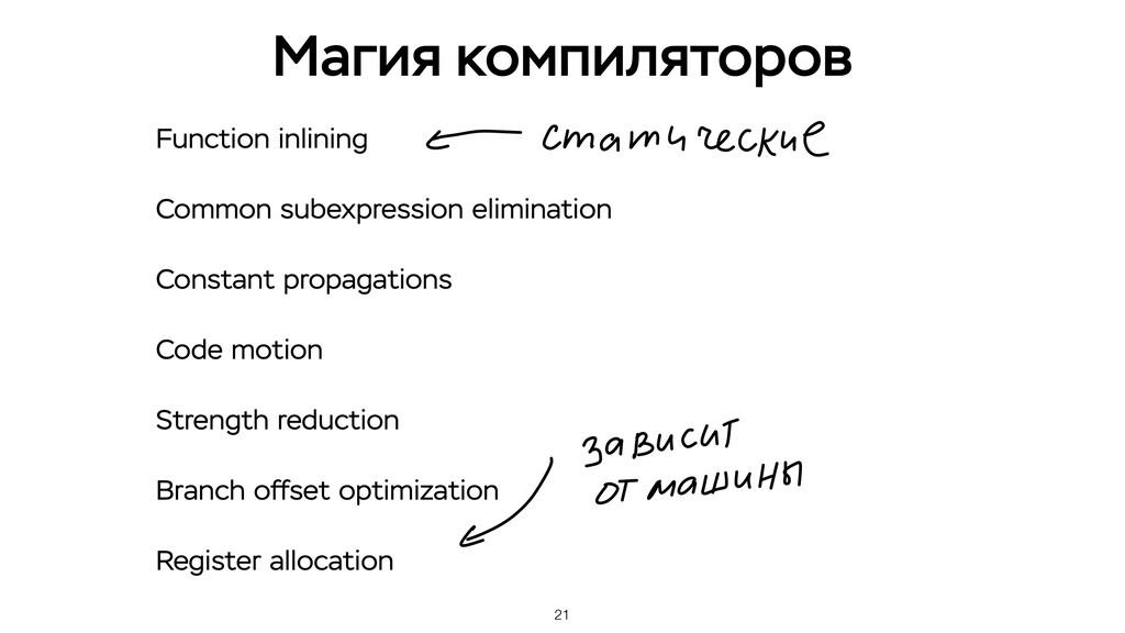 21 Магия компиляторов Function inlining Common ...