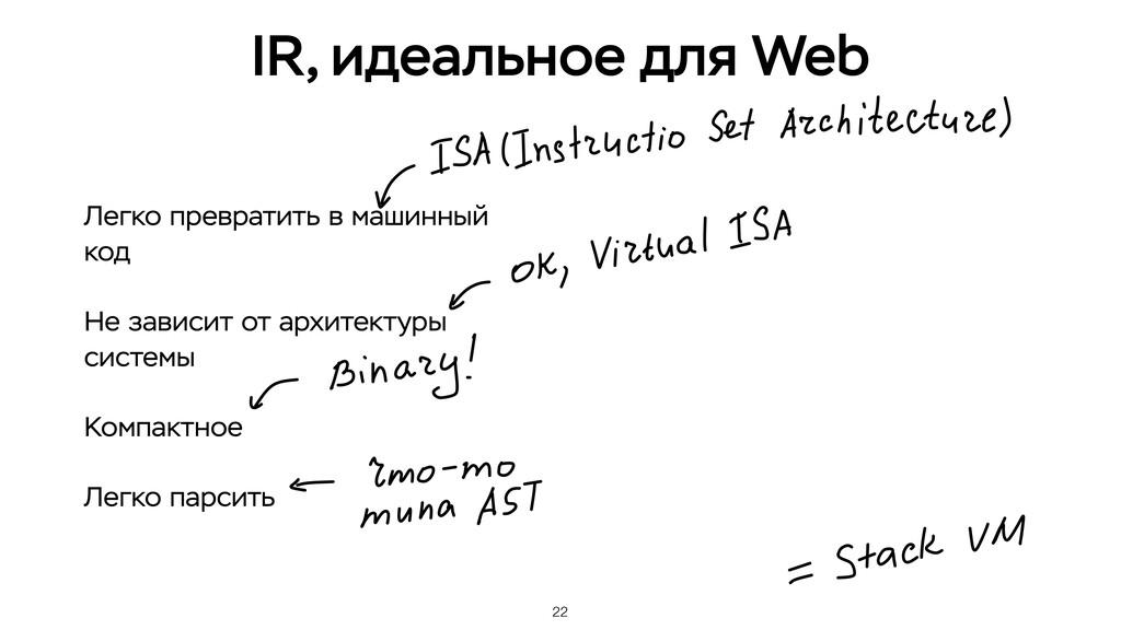 22 IR, идеальное для Web Легко превратить в маш...