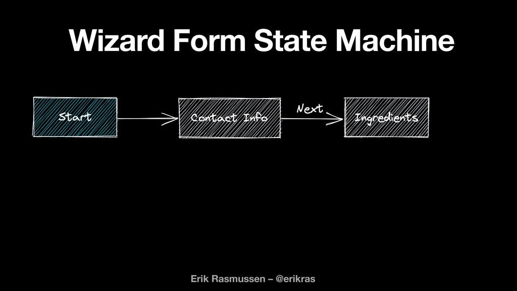 Wizard Form State Machine Erik Rasmussen – @eri...