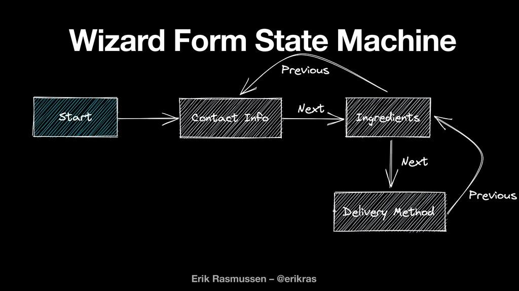 Erik Rasmussen – @erikras Wizard Form State Mac...