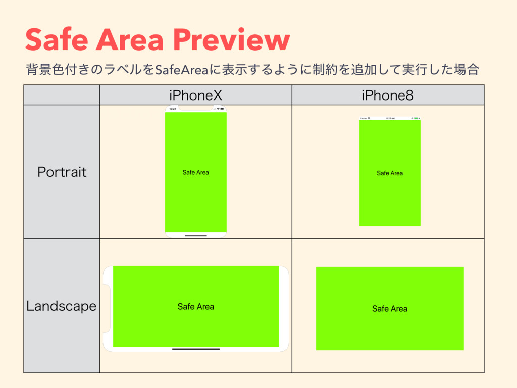 Safe Area Preview API Roadmap J1IPOF9 J1IPOF 1...
