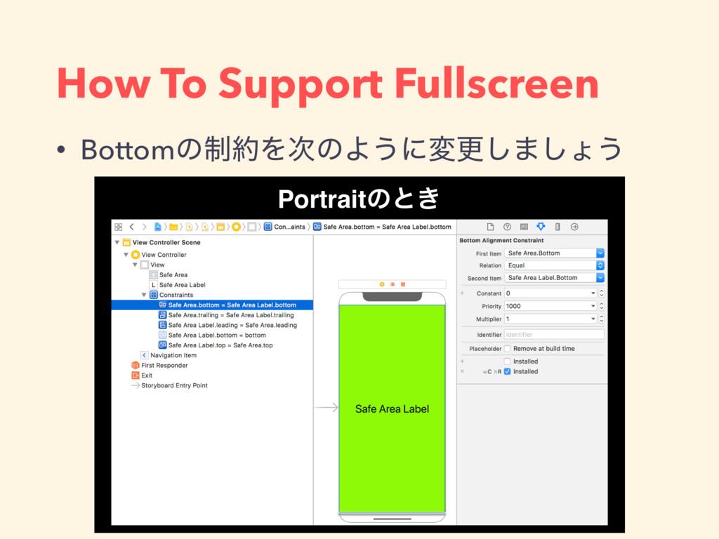 How To Support Fullscreen API Roadmap • Bottomͷ...