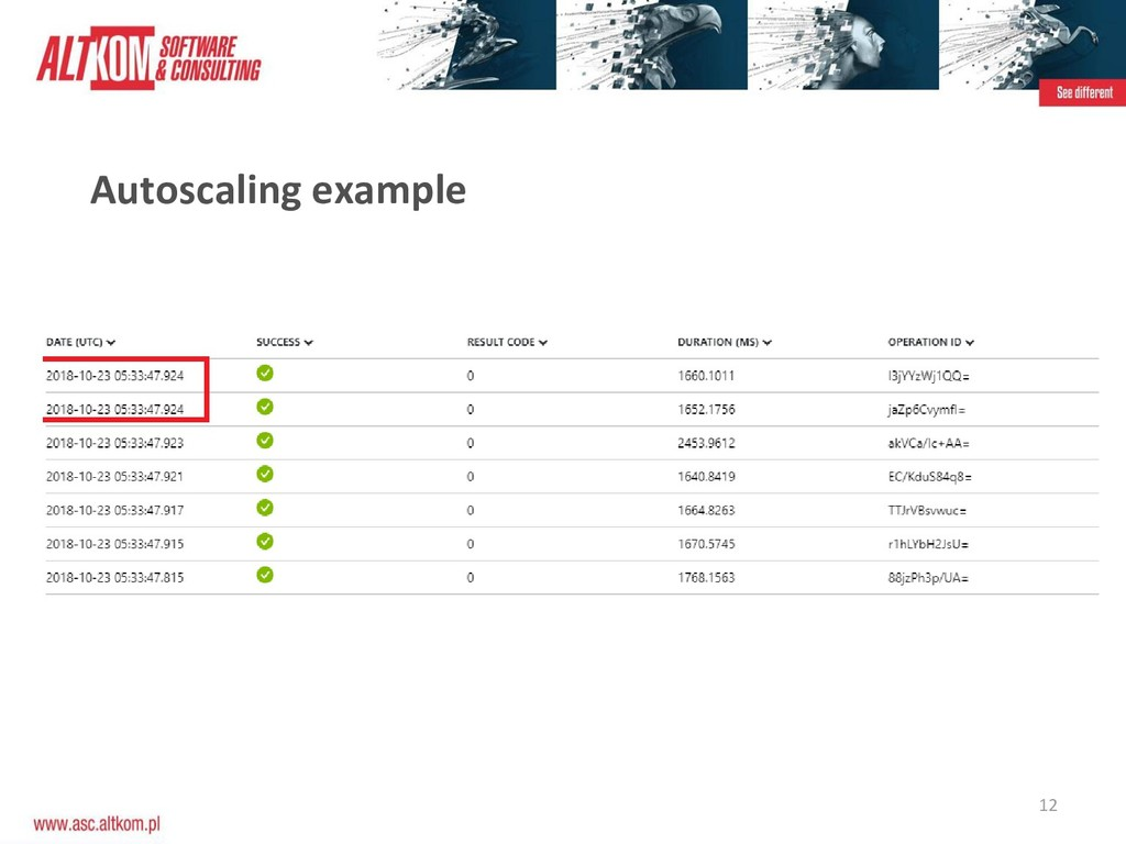 12 Autoscaling example