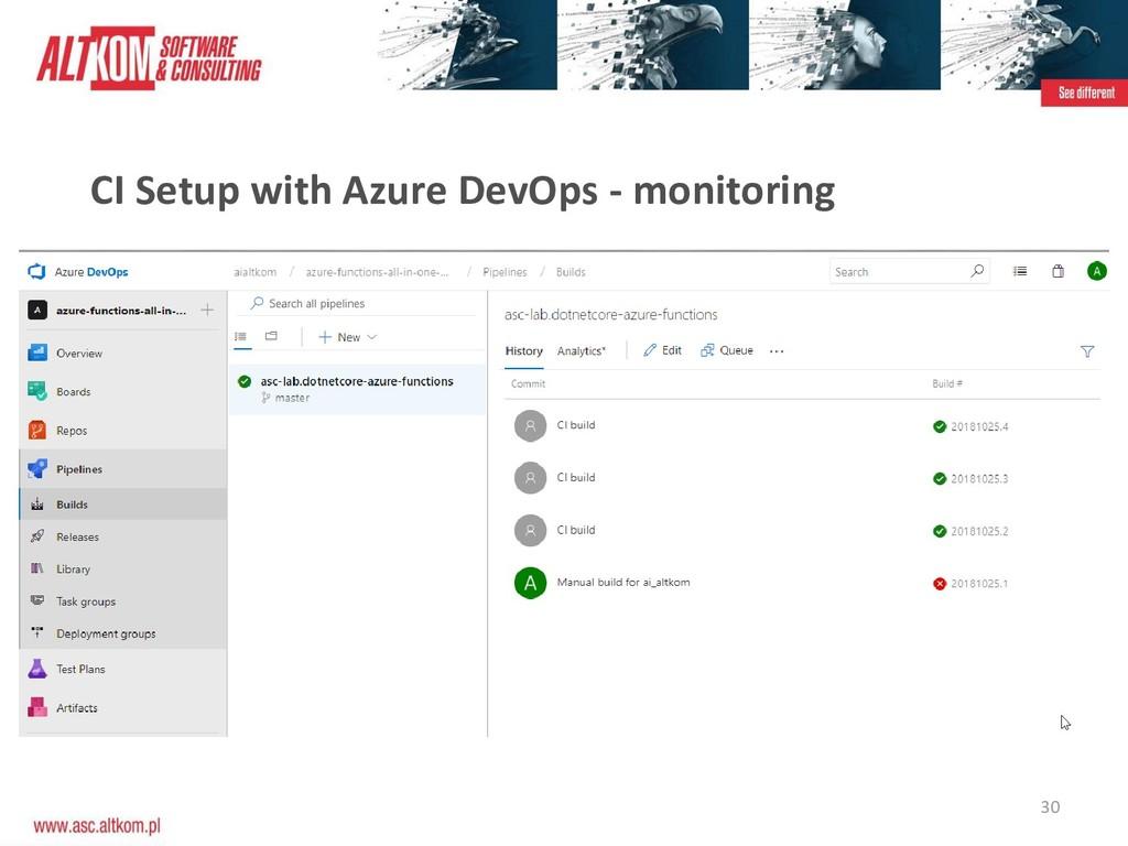 30 CI Setup with Azure DevOps - monitoring
