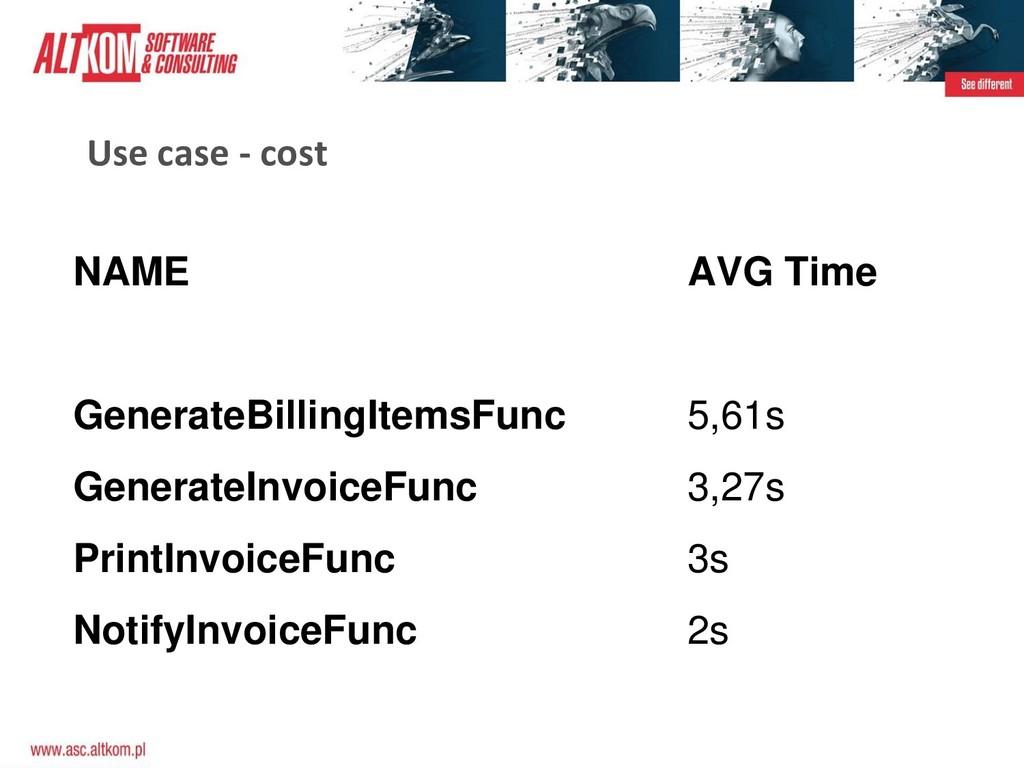 Use case - cost NAME AVG Time GenerateBillingIt...
