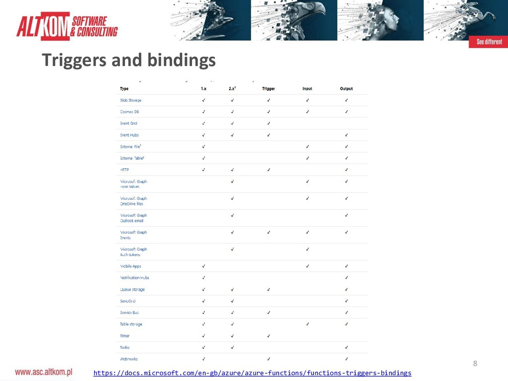 8 Triggers and bindings https://docs.microsoft....