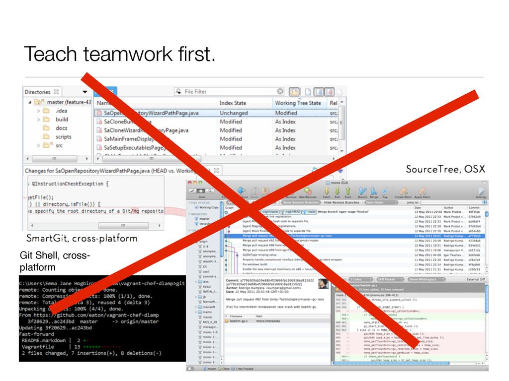 Teach teamwork first. Git Shell, cross- platform