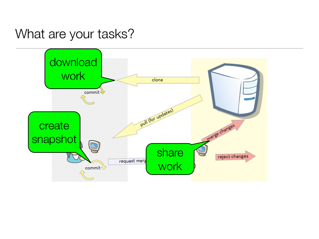 What are your tasks? download work create snaps...