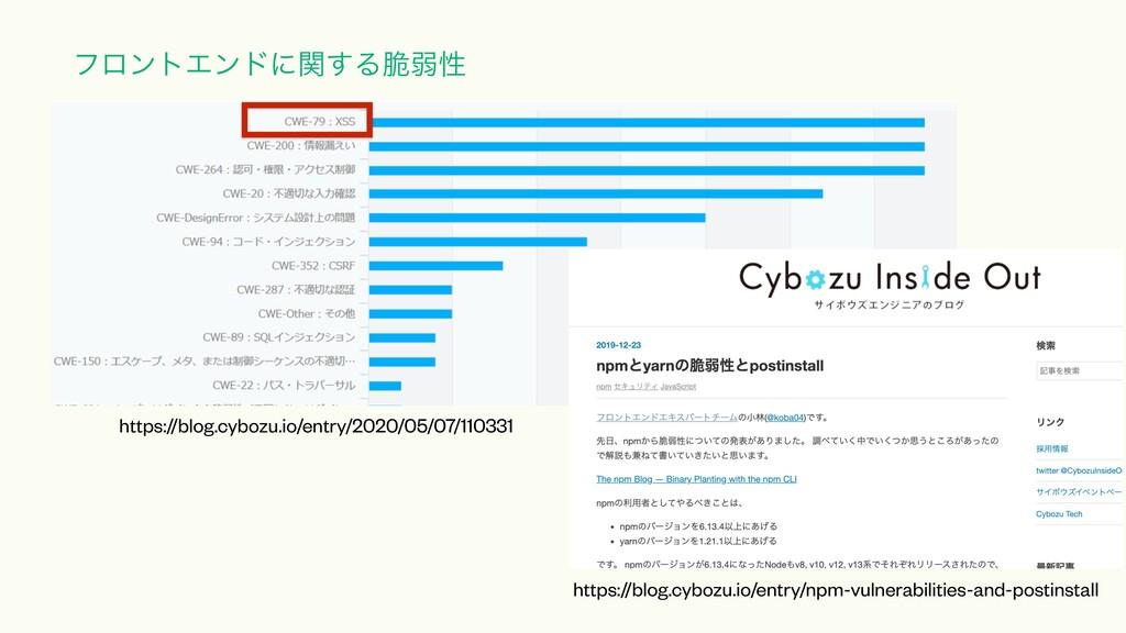 ϑϩϯτΤϯυʹؔ͢Δ੬ऑੑ https://blog.cybozu.io/entry/npm...