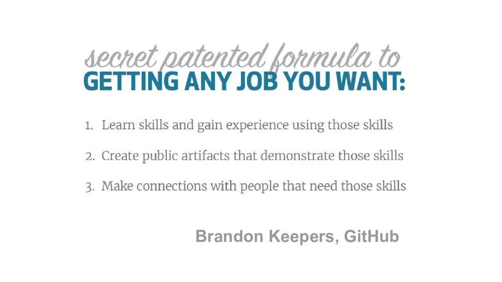 @hackerkid Brandon Keepers, GitHub