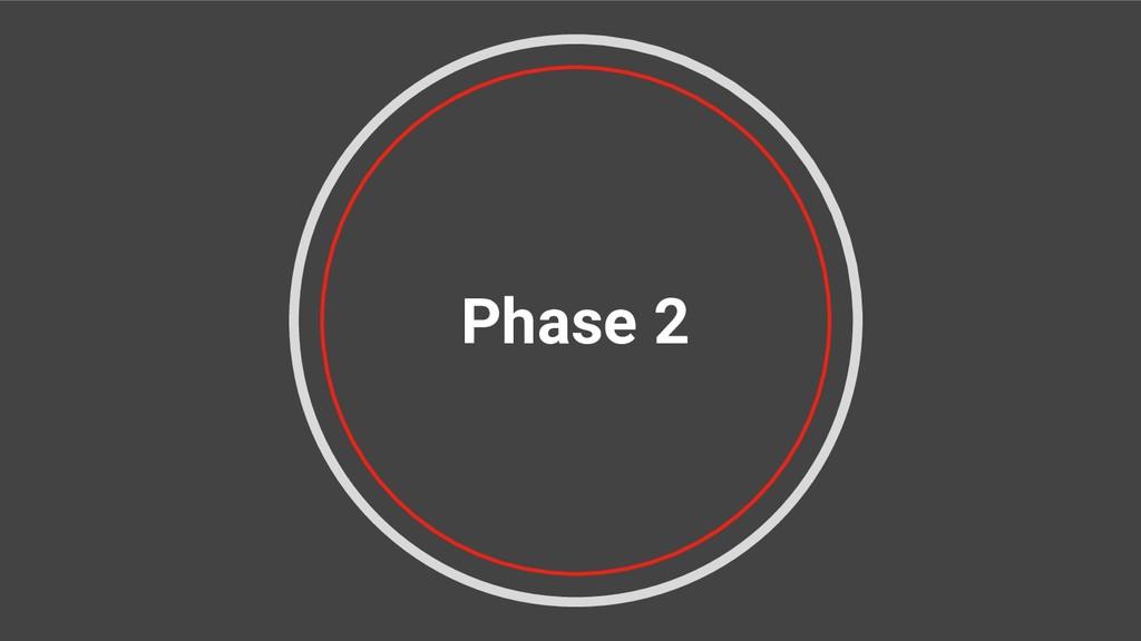 @hackerkid Phase 2