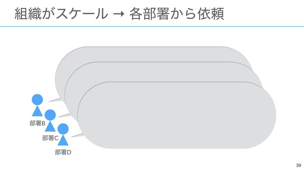 ɹ৫͕εέʔϧ → ֤෦ॺ͔Βґཔ ෦ॺB ෦ॺC ෦ॺD