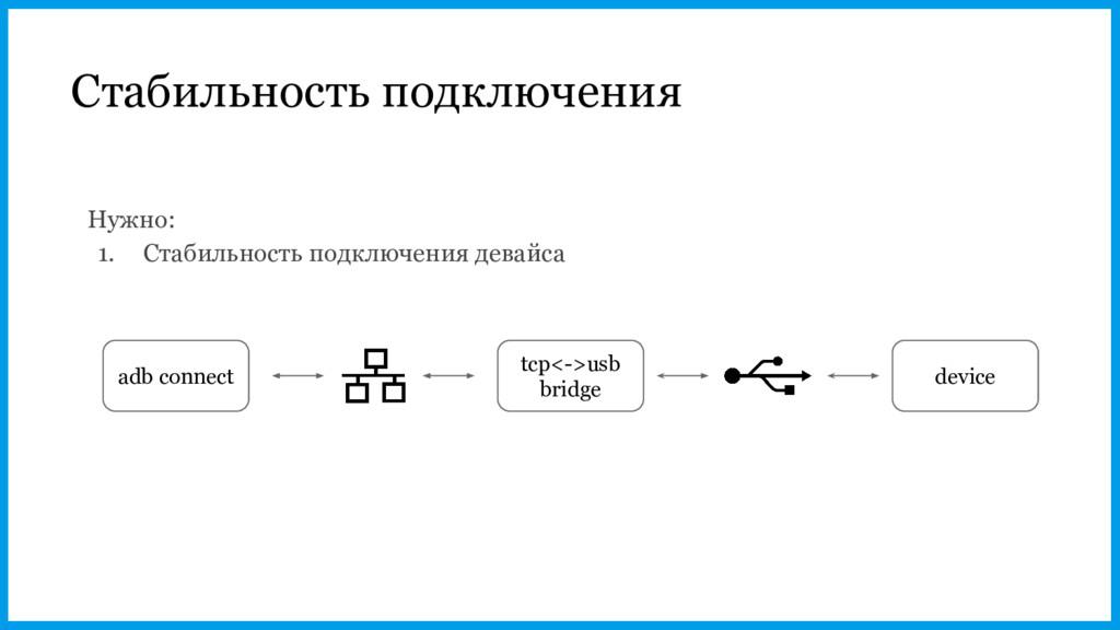Стабильность подключения Нужно: 1. Стабильность...