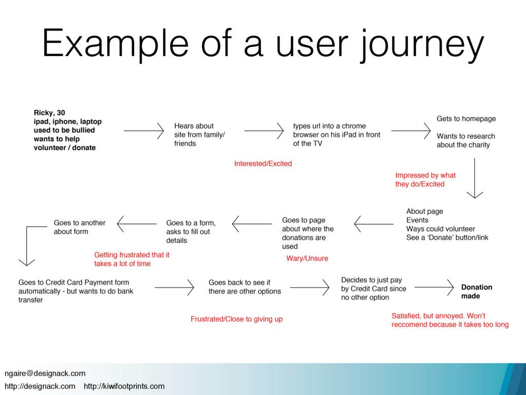 Example of a user journey ngaire@designack.com ...
