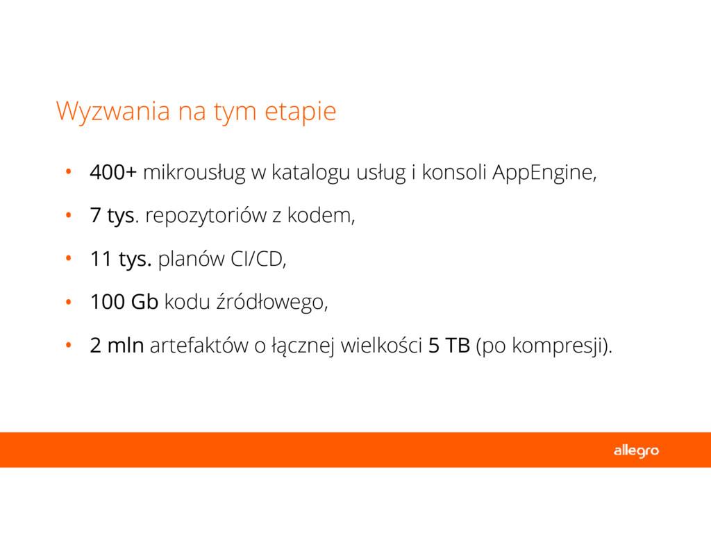 • 400+ mikrousług w katalogu usług i konsoli Ap...