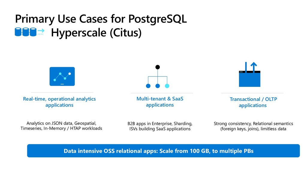 Primary Use Cases for PostgreSQL Hyperscale (Ci...