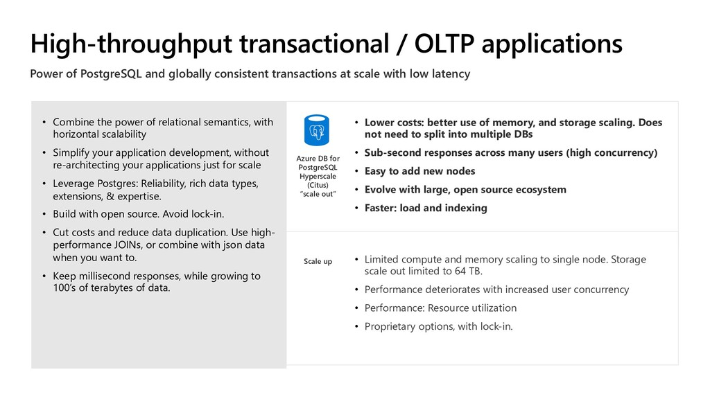 High-throughput transactional / OLTP applicatio...