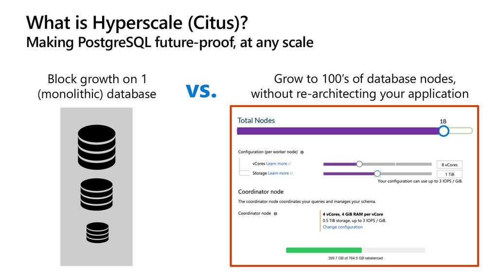 What is Hyperscale (Citus)? Making PostgreSQL f...