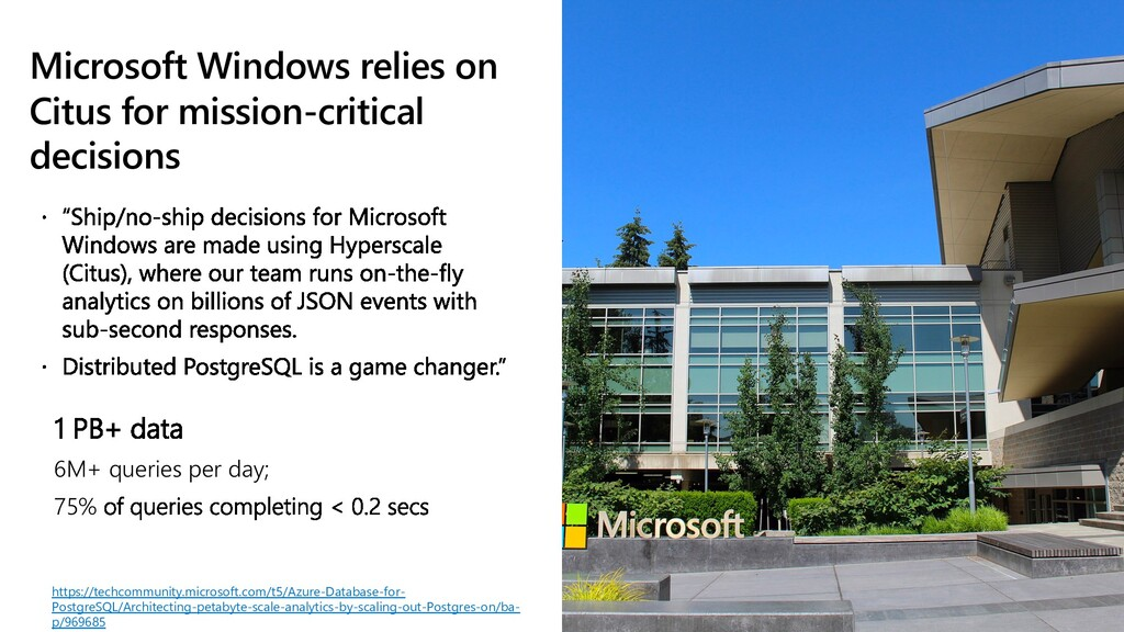 Microsoft Windows relies on Citus for mission-c...
