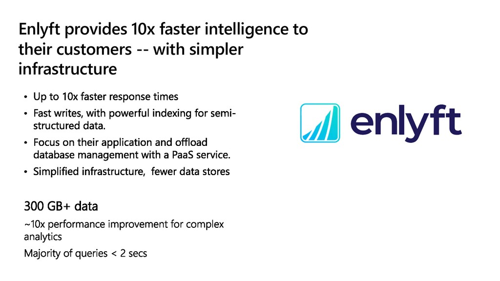 Enlyft provides 10x faster intelligence to thei...