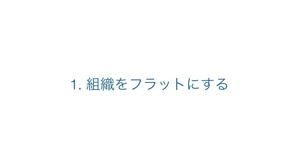 1. ৫Λϑϥοτʹ͢Δ