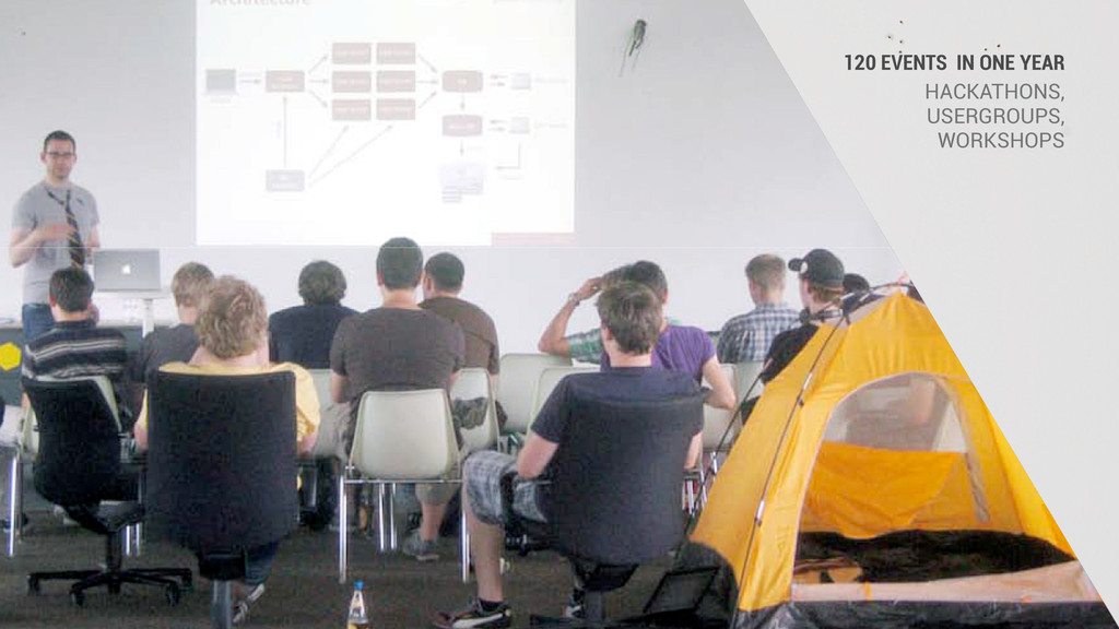120 EVENTS IN ONE YEAR HACKATHONS, USERGROUPS, ...
