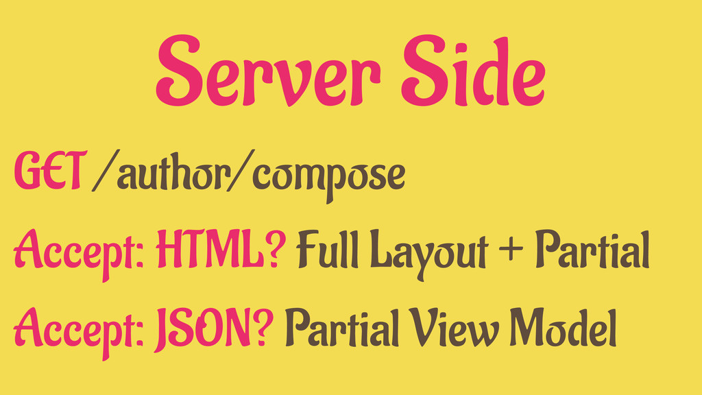 Server Side GET /author/compose Accept: HTML? F...