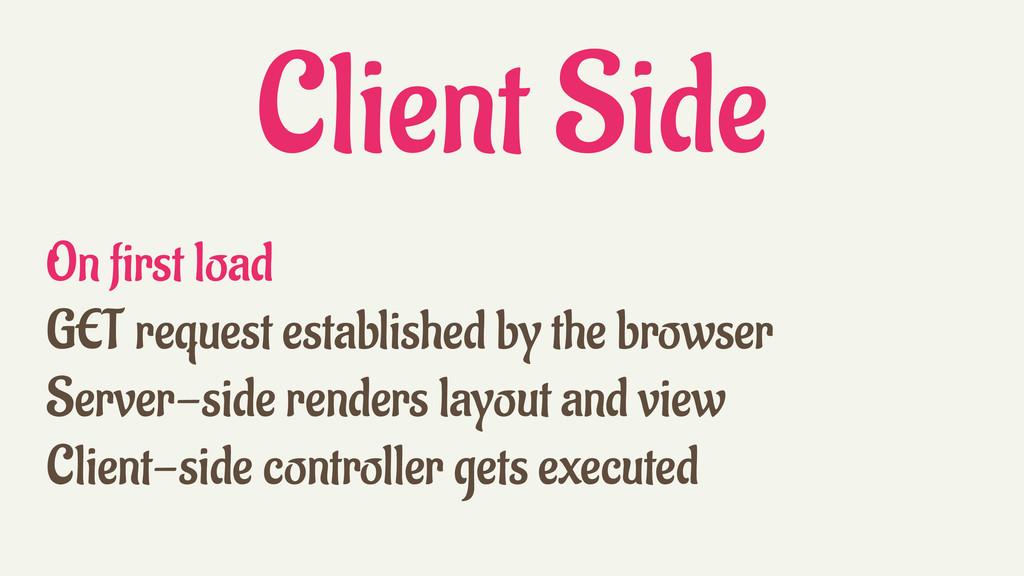 Client Side On first load GET request establish...