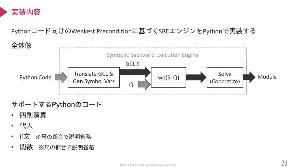 Python Weakest Precondition SBE Python • • • If...