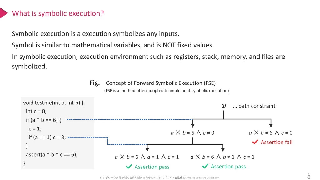 Symbolic Backward Execution Symbolic execution ...
