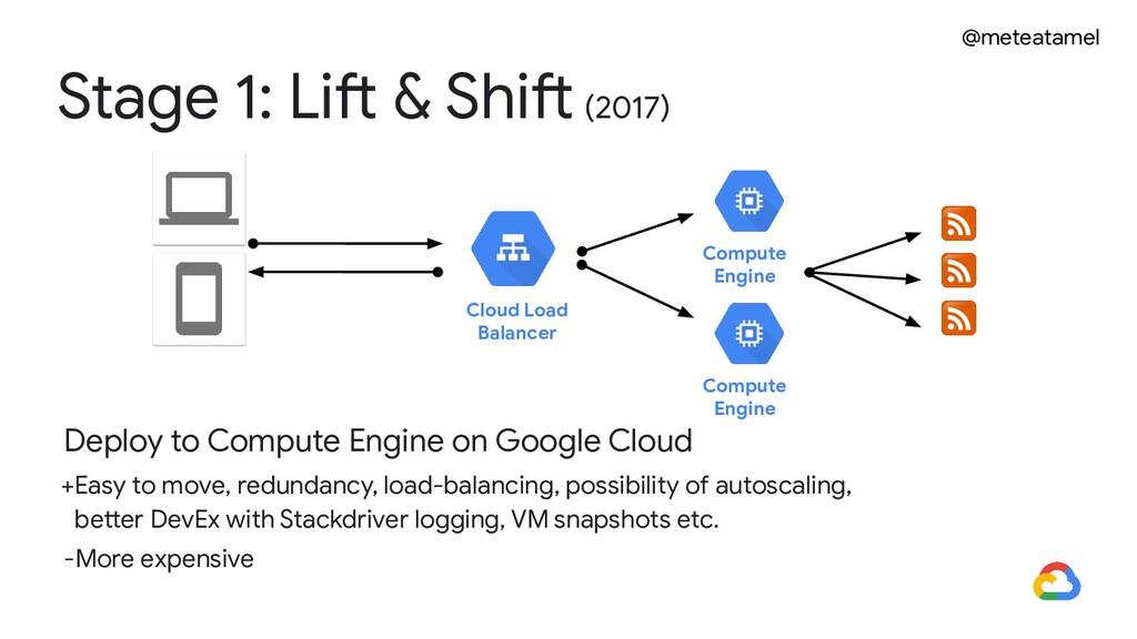 @meteatamel Deploy to Compute Engine on Google ...