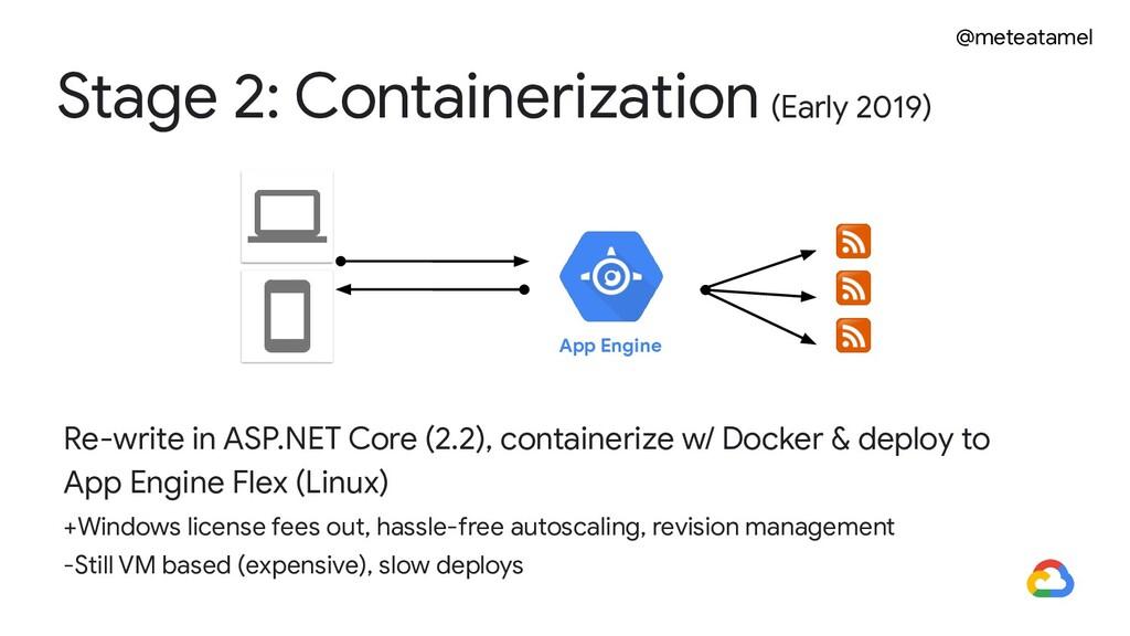 @meteatamel Re-write in ASP.NET Core (2.2), con...