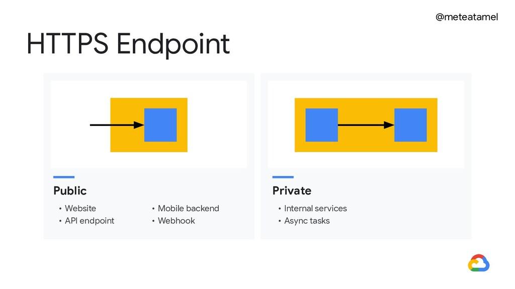 @meteatamel Public • Website • API endpoint Pri...