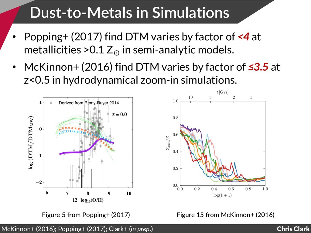 Dust-to-Metals in Simulations 6 7 8 9 10 12+log...