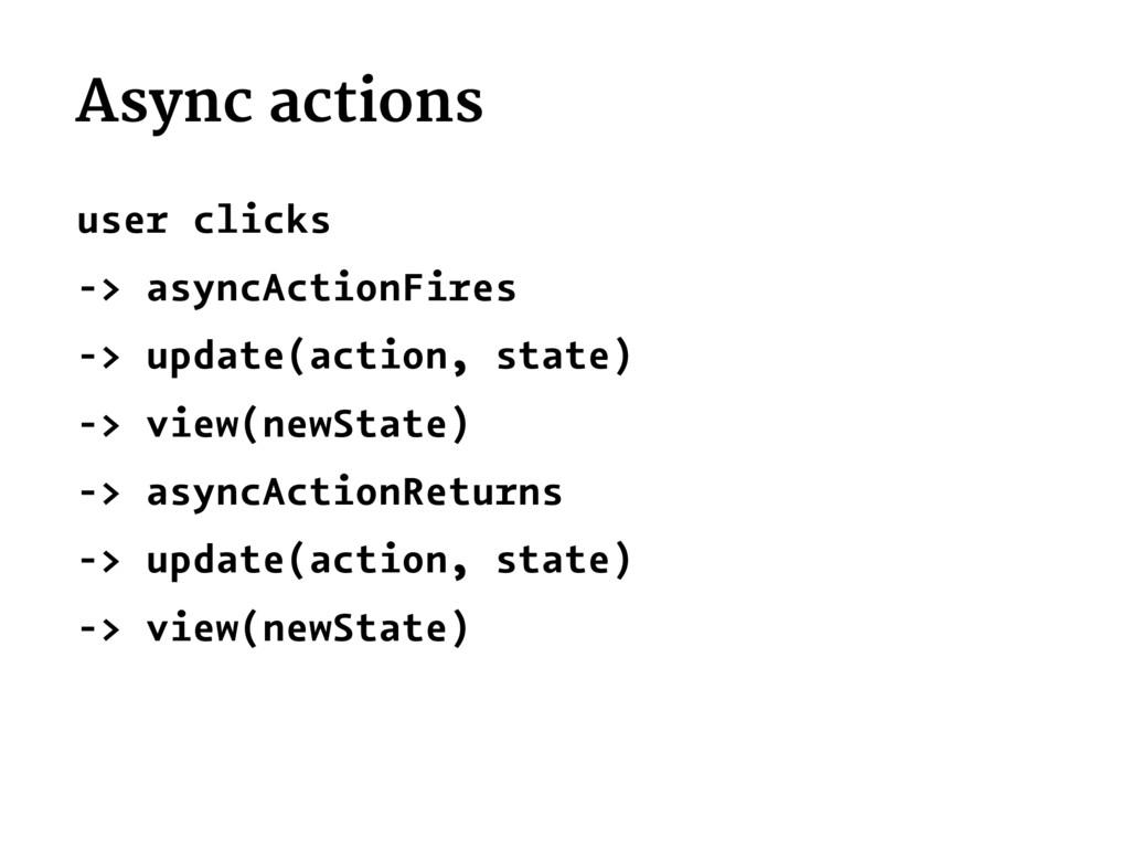 Async actions user clicks -> asyncActionFires -...