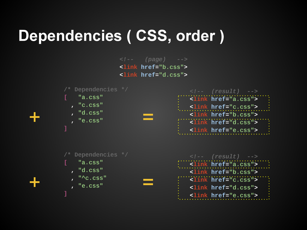 Dependencies ( CSS, order ) <!-- (page) --> <li...