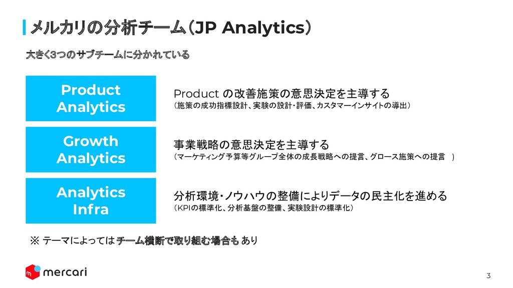 3 Confidential メルカリの分析チーム(JP Analytics) ※ テーマによっ...