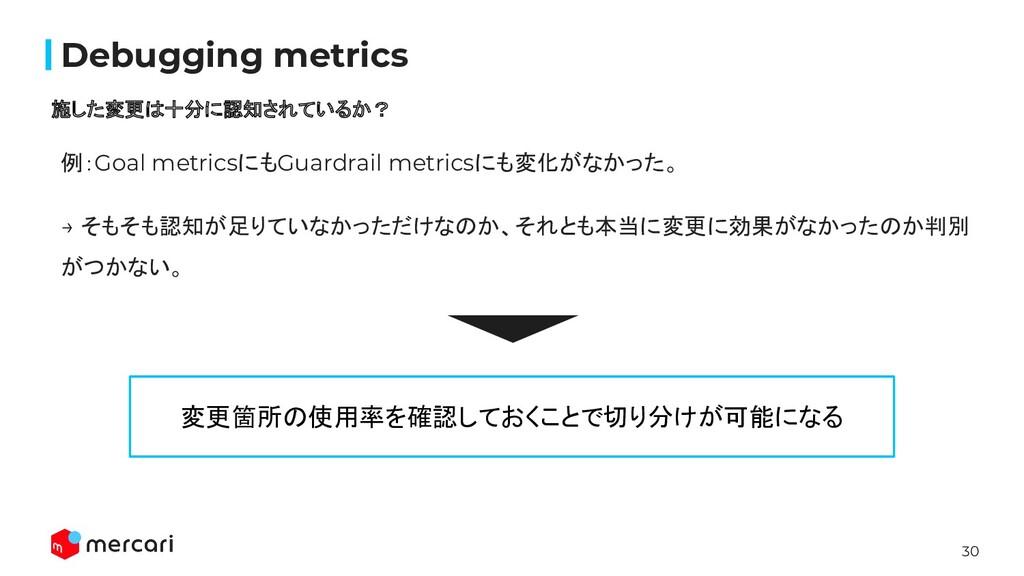 30 Confidential Debugging metrics 施した変更は十分に認知されて...