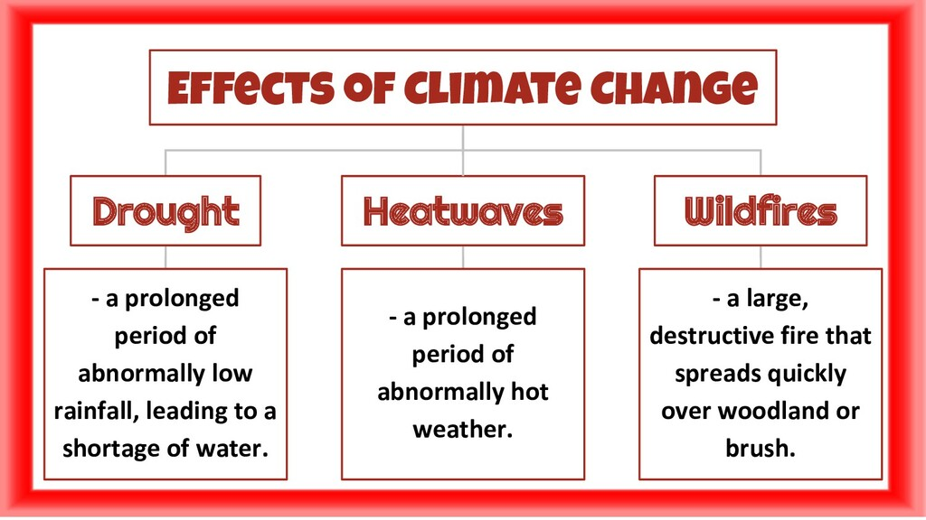 Effects of Climate Change Drought Wildfires - a...