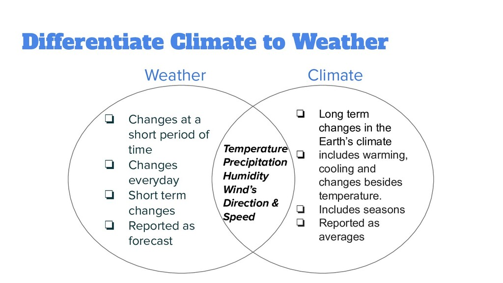 Differentiate Climate to Weather ❏ Changes at a...