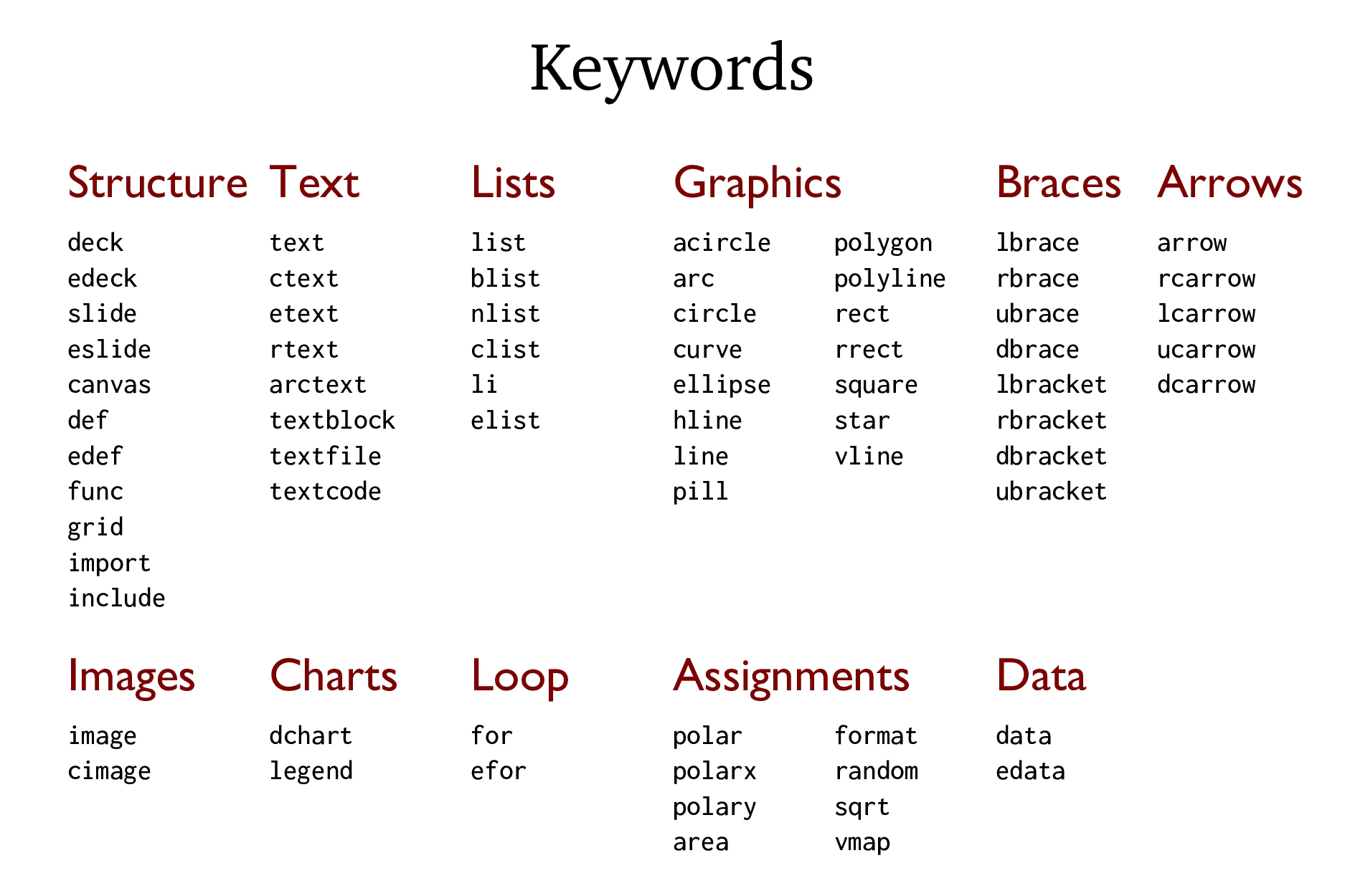 """Keywords and arguments text """"string....."""" x y n..."""