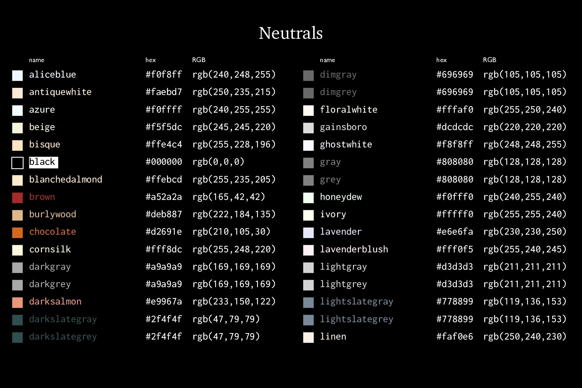 (x1,y1) (x2,y2) line x1 y1 x2 y2 lw [color] [op...