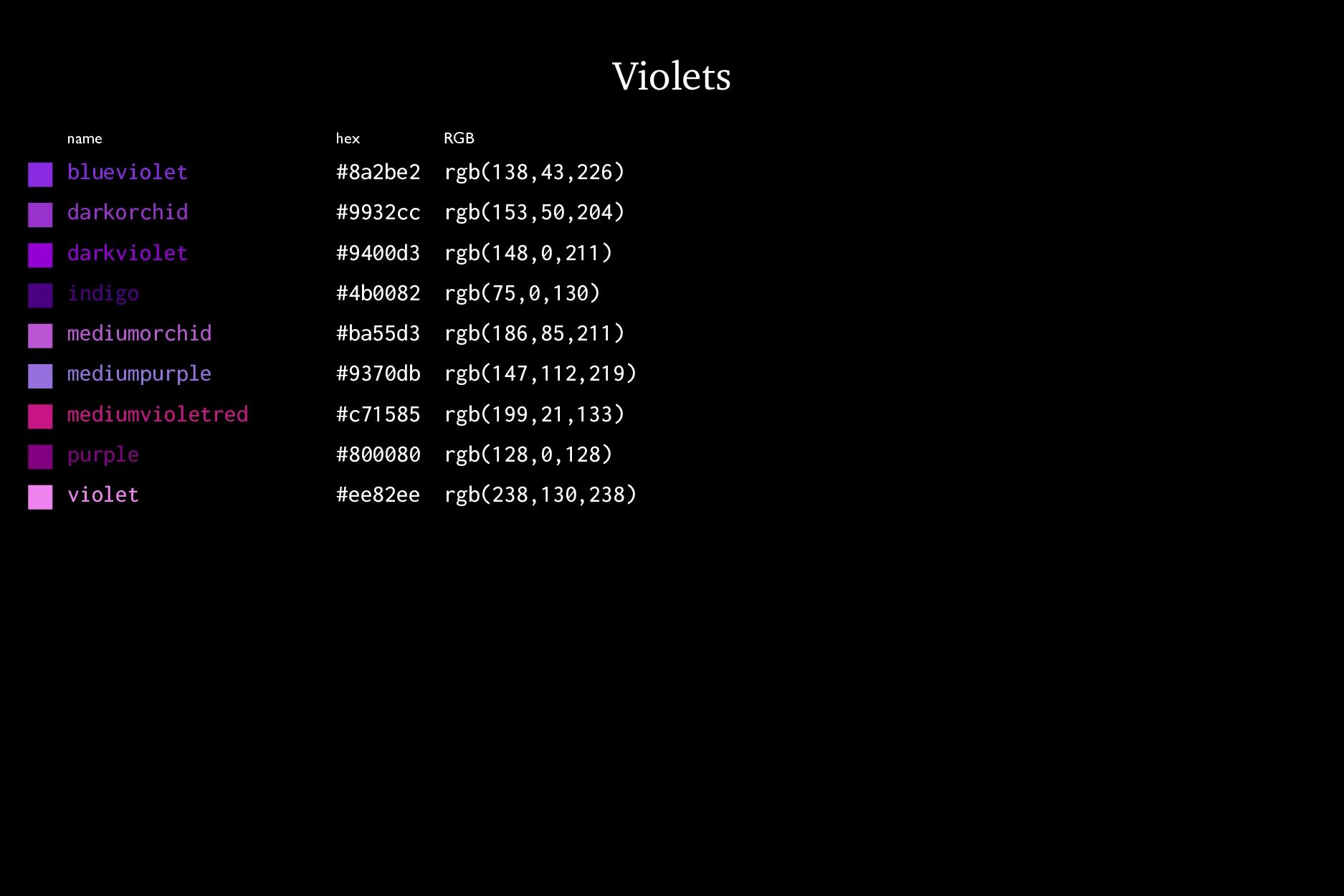 (x,y) w circle x y w [color] [op] circle 20 20 ...