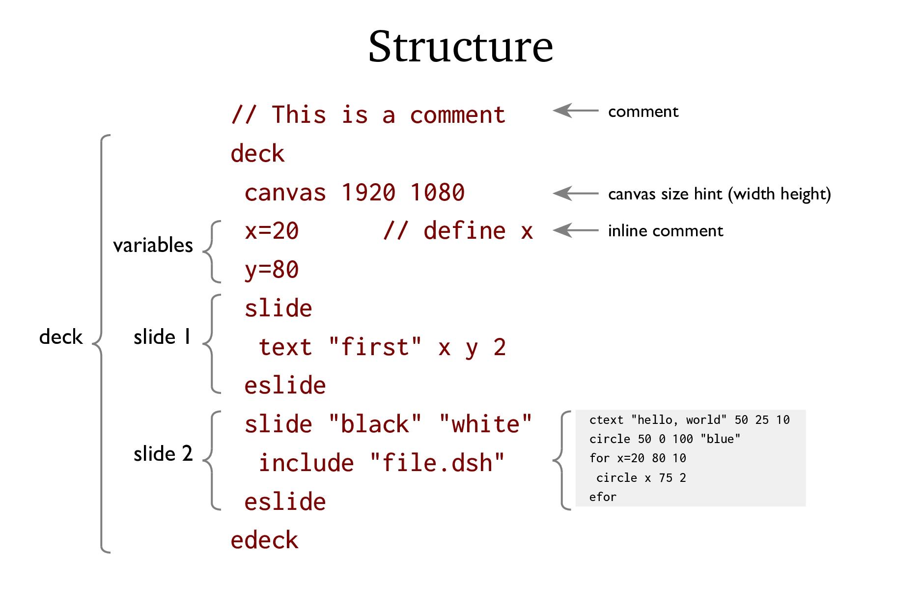 "Structure deck slide text ""first slide"" 50 50 2..."