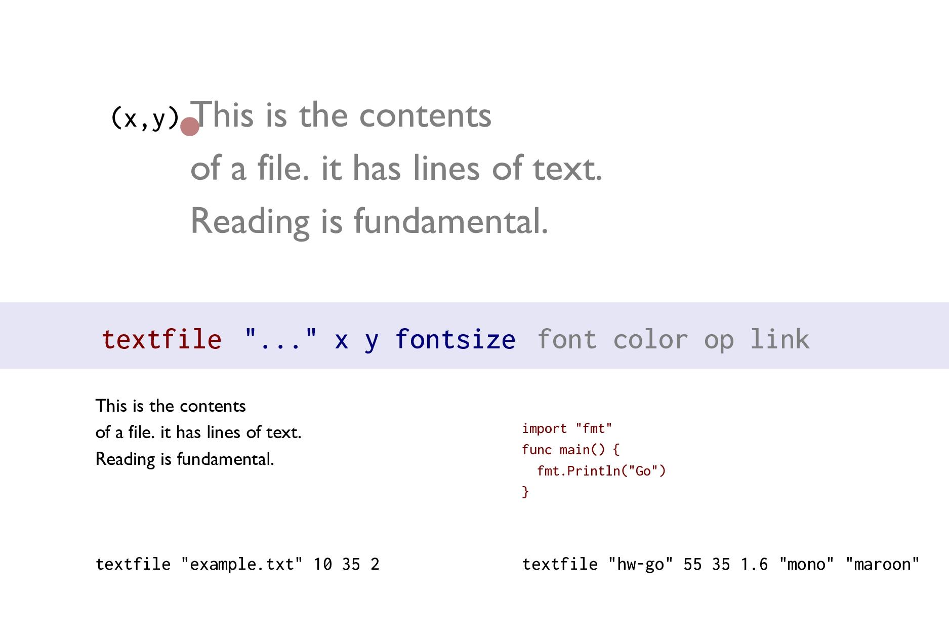 """(x,y) w h image """"file"""" x y w h [scale] [link] i..."""