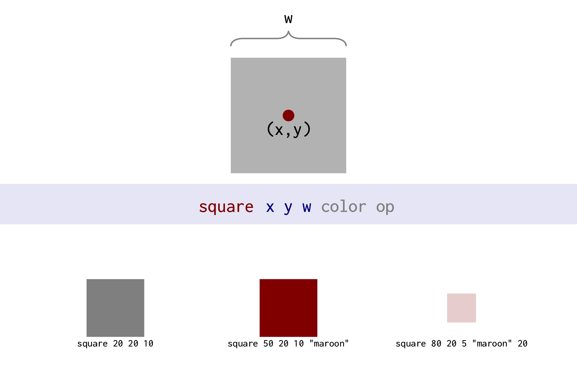 ucarrow bx by cx cy ex ey [lw] [aw] [ah] [color...