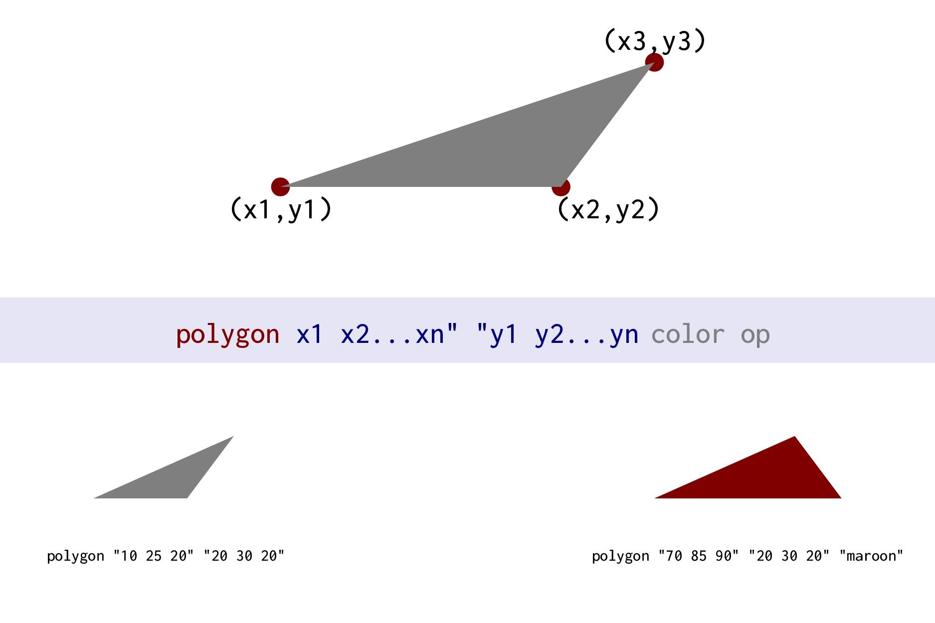 rbrace x y h bw bh [lw] [color] [op] (x,y) bw b...