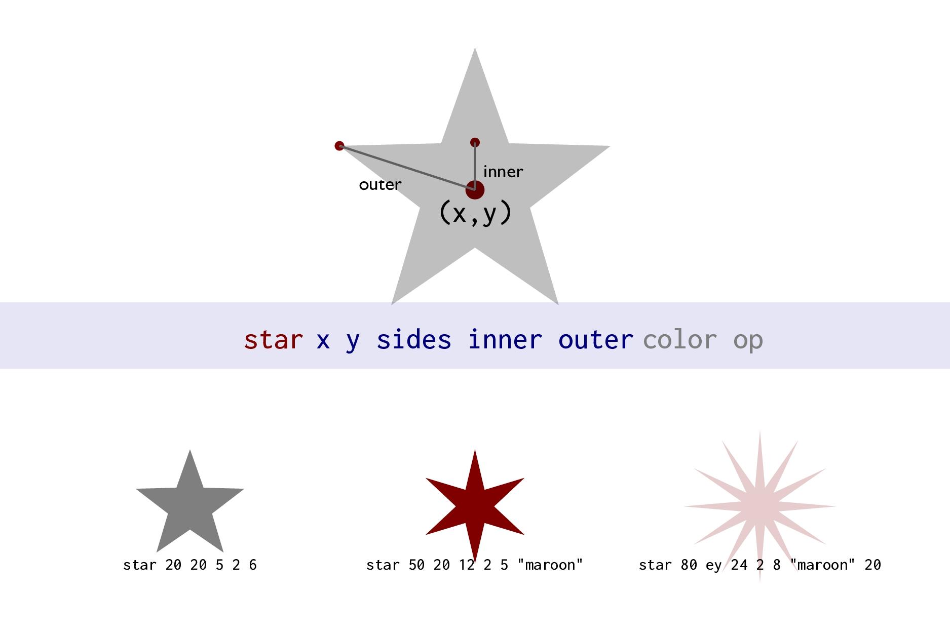 dbrace x y w bw bh [lw] [color] [op] (x,y) bw b...